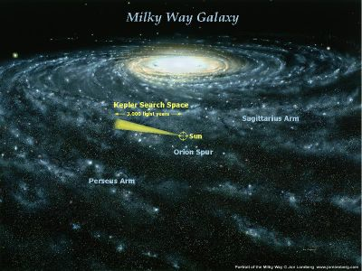 284360main_kepler-target-region-galaxy_800-600